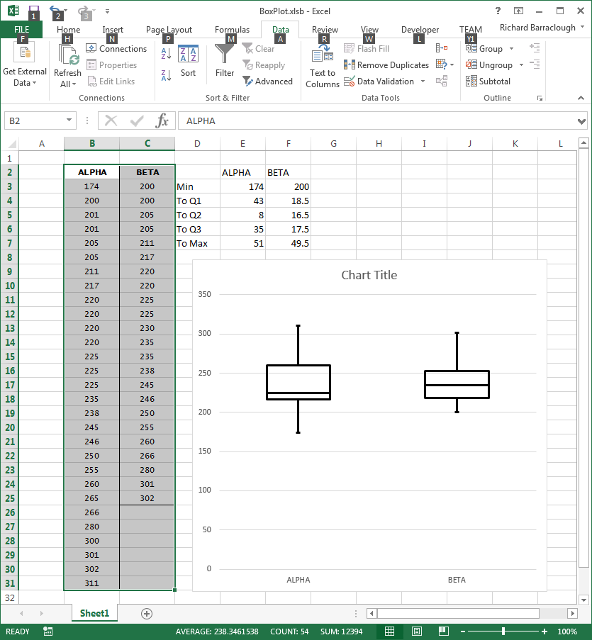 Make box plots in excel select the columns and run the macro the columns to the right of the selection are used for calculating the values to be plotted ccuart